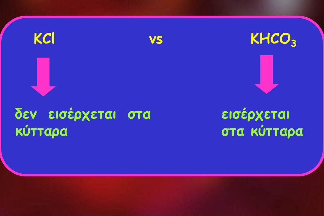 KCl vs KHCO 3 δεν εισέρχεται στα κύτταρα εισέρχεται στα κύτταρα