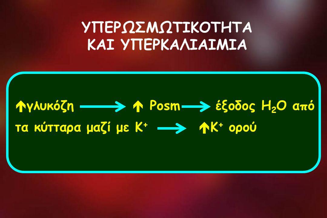 ΥΠΕΡΩΣΜΩΤΙΚΟΤΗΤΑ ΚΑΙ ΥΠΕΡΚΑΛΙΑΙΜΙΑ  γλυκόζη  Posm έξοδος H 2 O από τα κύτταρα μαζί με Κ +  Κ + ορού