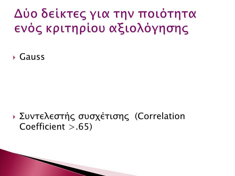  Gauss  Συντελεστής συσχέτισης (Correlation Coefficient >.65)