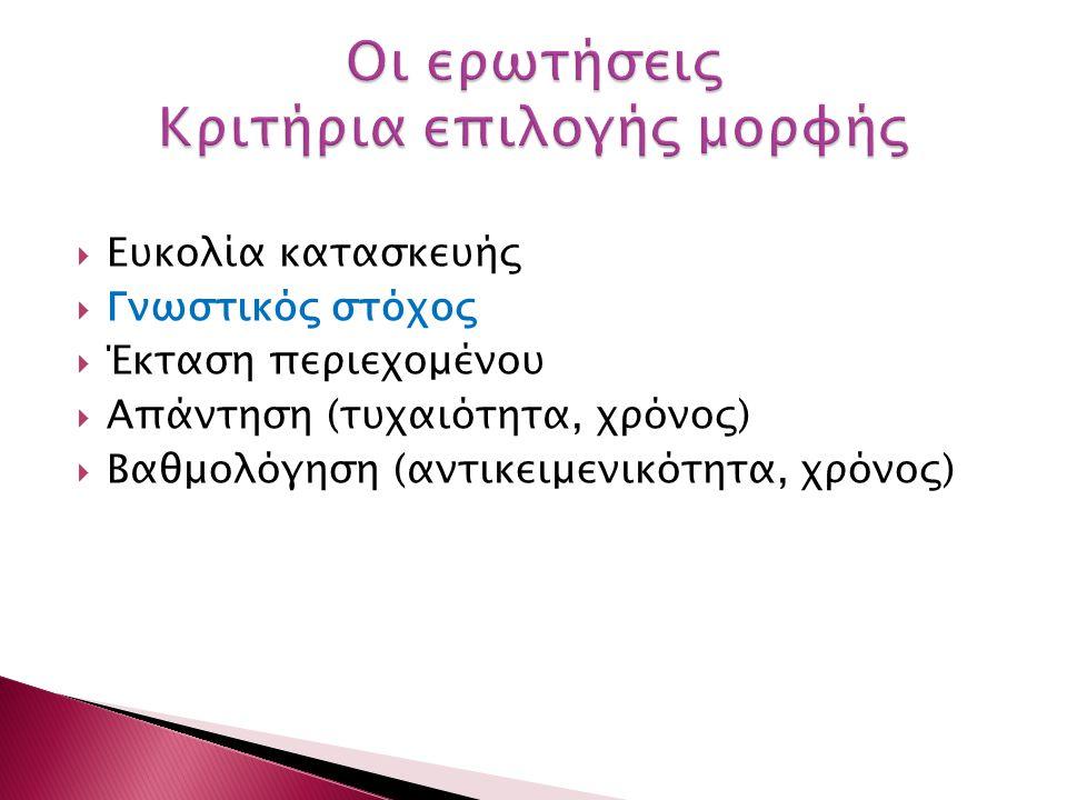  Το ηλεκτρονιοβόλτ είναι :  α.σωματίδιο  β.μονάδα τάσης  γ.μονάδα ενέργειας  δ.σωματίδιο του ηλεκτρονίου