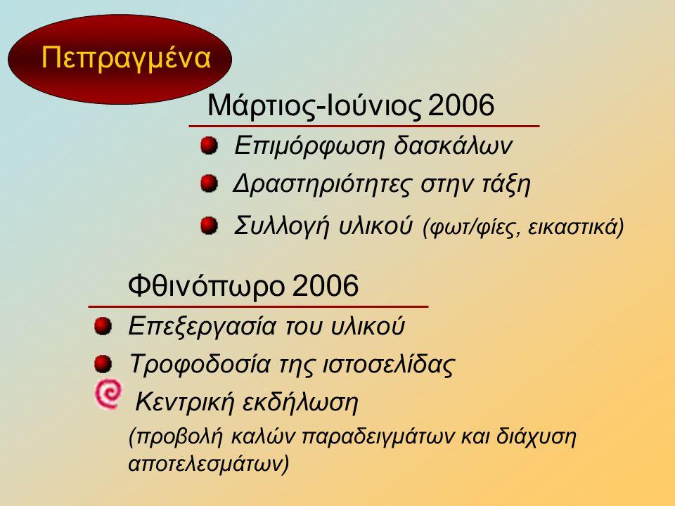 Μάρτιος-Ιούνιος 2006 Επιμόρφωση δασκάλων Δραστηριότητες στην τάξη Συλλογή υλικού (φωτ/φίες, εικαστικά) Φθινόπωρο 2006 Επεξεργασία του υλικού Τροφοδοσί