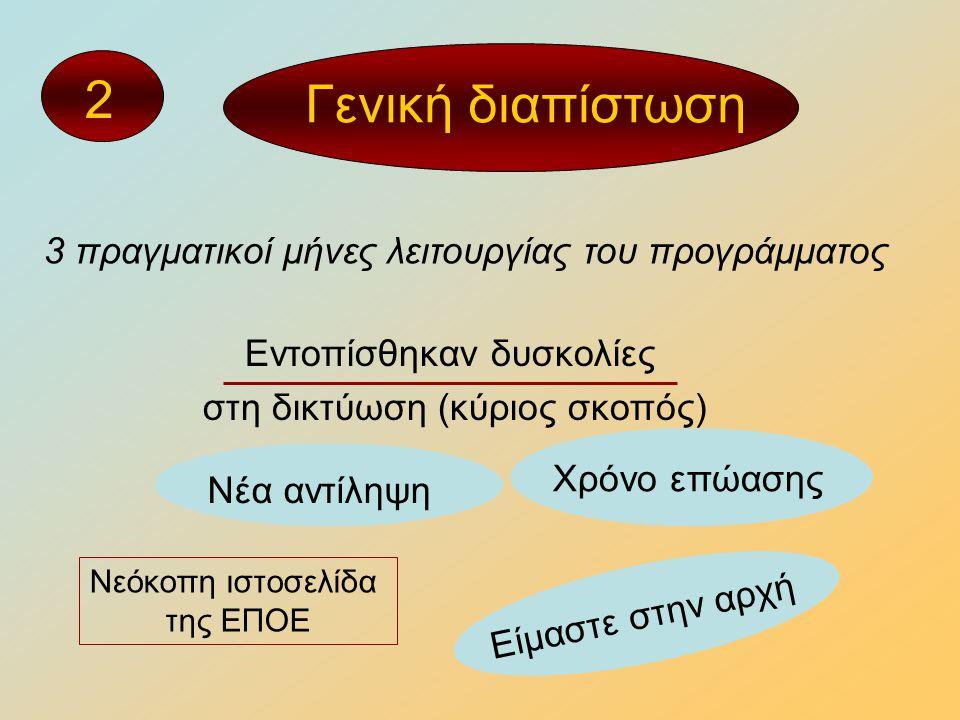 Προσδοκώμενα Συνεργασία υπέρβαση γεωγραφικών & συναισθηματικών φραγμών Επικοινωνία διαδύκτιο, κάθε άλλο μέσο Ανατροφοδότηση επιστημονική ομάδα Επικοινωνιακές δεξιότητες