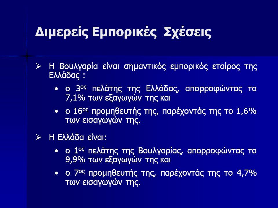 Διμερείς Εμπορικές Σχέσεις   Η Βουλγαρία είναι σημαντικός εμπορικός εταίρος της Ελλάδας : ο 3 ος πελάτης της Ελλάδας, απορροφώντας το 7,1% των εξαγωγών της και ο 16 ος προμηθευτής της, παρέχοντάς της το 1,6% των εισαγωγών της.