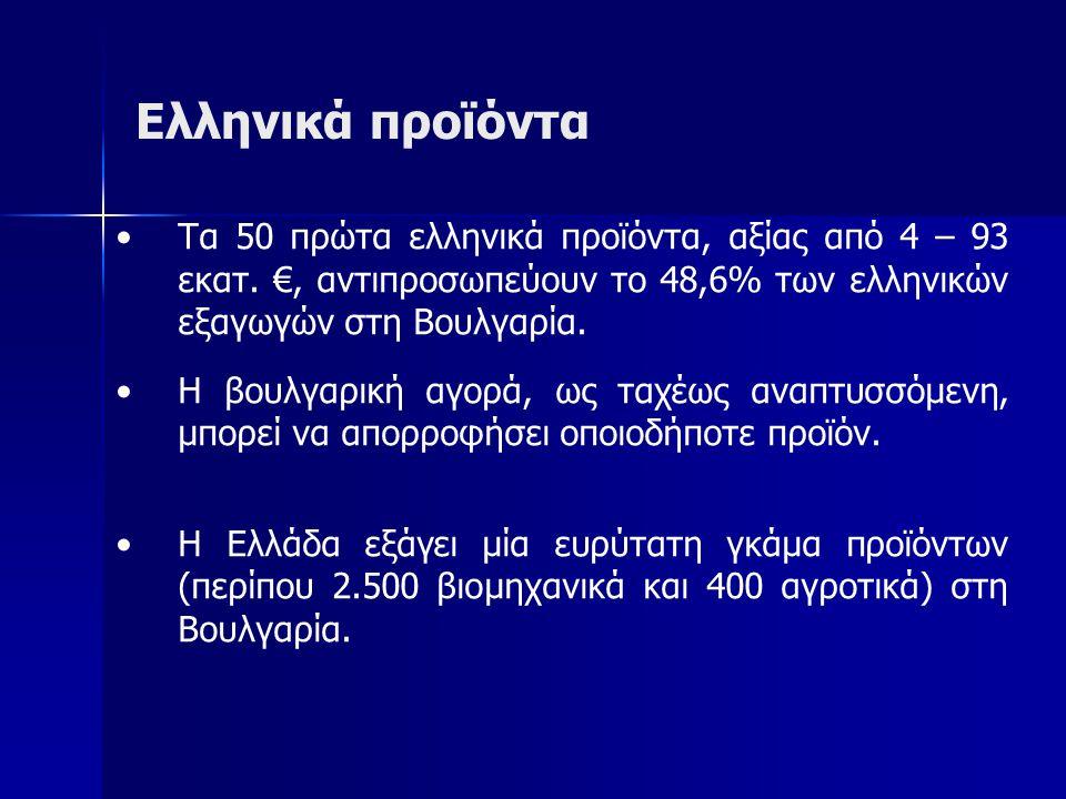 Ελληνικά προϊόντα Τα 50 πρώτα ελληνικά προϊόντα, αξίας από 4 – 93 εκατ. €, αντιπροσωπεύουν το 48,6% των ελληνικών εξαγωγών στη Βουλγαρία. Η βουλγαρική