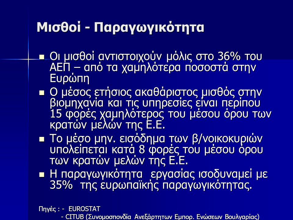 Μισθοί - Παραγωγικότητα Οι μισθοί αντιστοιχούν μόλις στο 36% του ΑΕΠ – από τα χαμηλότερα ποσοστά στην Ευρώπη Οι μισθοί αντιστοιχούν μόλις στο 36% του ΑΕΠ – από τα χαμηλότερα ποσοστά στην Ευρώπη Ο μέσος ετήσιος ακαθάριστος μισθός στην βιομηχανία και τις υπηρεσίες είναι περίπου 15 φορές χαμηλότερος του μέσου όρου των κρατών μελών της Ε.Ε.