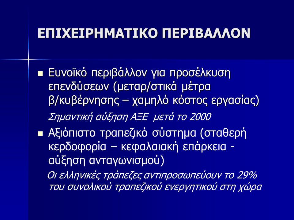 Μακροοικονομικοί Δείκτες Έτος200620072008 2009 9μηνο Ετήσια αύξηση ΑΕΠ (%)6,36,26,0-4,7 ΑΕΠ (δις €)25,228,934,124,7 Κατά κεφαλήν ΑΕΠ (€)3.2783.7734.4763.259 Πληθωρισμός (%)7,38,412,40,6 Ανεργία (%)9,16,96,39,0 Μέσος μηνιαίος μισθός (€)184220264298 Ισοζύγιο τρεχ.