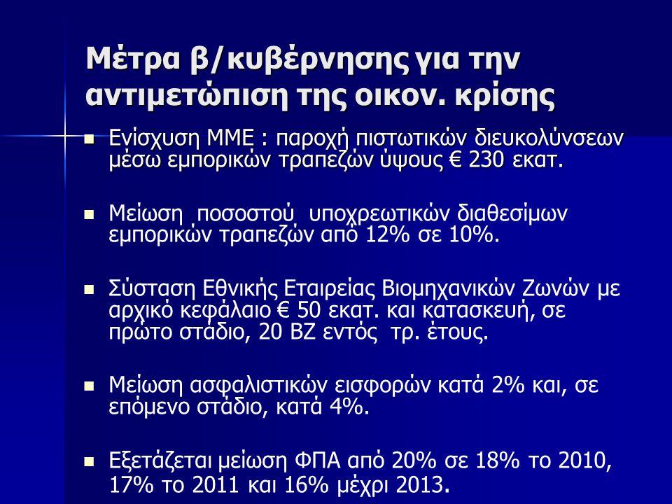 Μεσοπρόθεσμο δημ/νομικό πλαίσιο (2010 – 2013) Βασικοί στόχοι : μείωση δημοσίων δαπανών μείωση δημοσίων δαπανών καταπολέμηση παραοικονομίας καταπολέμηση παραοικονομίας αποτελεσματική είσπραξη φόρων αποτελεσματική είσπραξη φόρων ισοσκελισμένος προϋπολογισμός ισοσκελισμένος προϋπολογισμός ένταξη στην ζώνη του ευρώ το 2013 ένταξη στην ζώνη του ευρώ το 2013 ( υποβολή αίτησης στο ΜΣΙ ΙΙ, Μάρτιο 2010)
