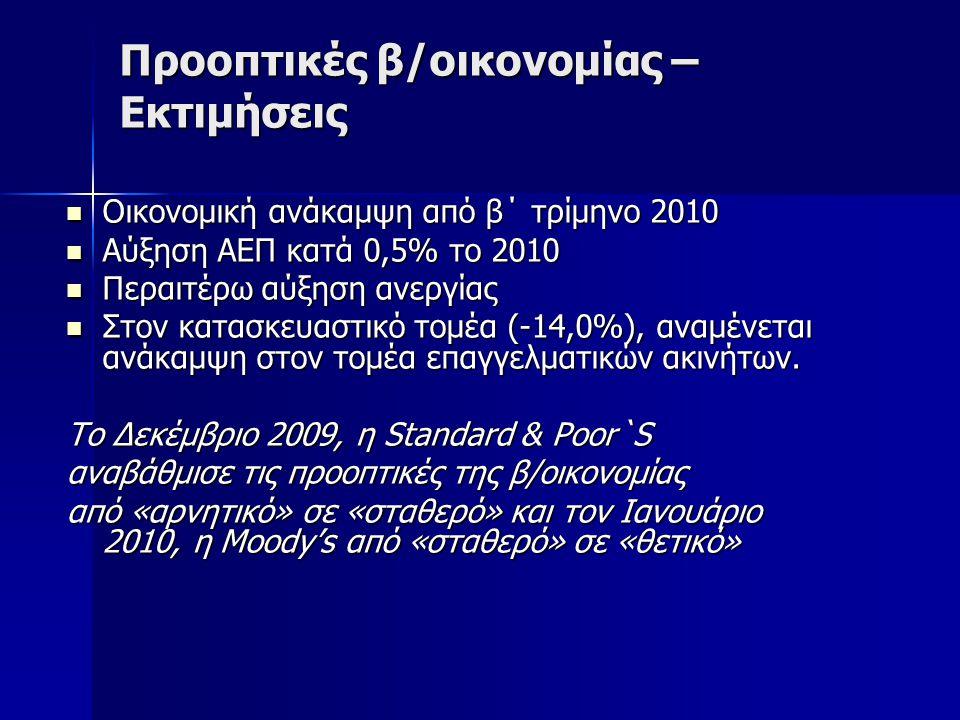 Προοπτικές β/οικονομίας – Εκτιμήσεις Οικονομική ανάκαμψη από β΄ τρίμηνο 2010 Οικονομική ανάκαμψη από β΄ τρίμηνο 2010 Αύξηση ΑΕΠ κατά 0,5% το 2010 Αύξη