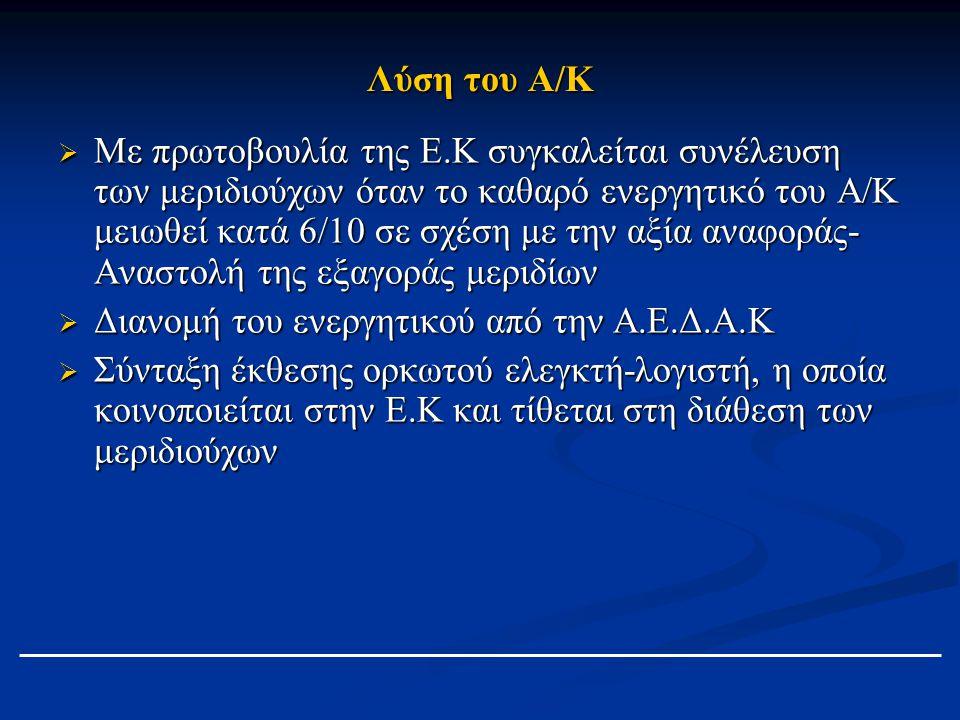 Λύση του Α/Κ  Με πρωτοβουλία της Ε.Κ συγκαλείται συνέλευση των μεριδιούχων όταν το καθαρό ενεργητικό του Α/Κ μειωθεί κατά 6/10 σε σχέση με την αξία αναφοράς- Αναστολή της εξαγοράς μεριδίων  Διανομή του ενεργητικού από την Α.Ε.Δ.Α.Κ  Σύνταξη έκθεσης ορκωτού ελεγκτή-λογιστή, η οποία κοινοποιείται στην Ε.Κ και τίθεται στη διάθεση των μεριδιούχων