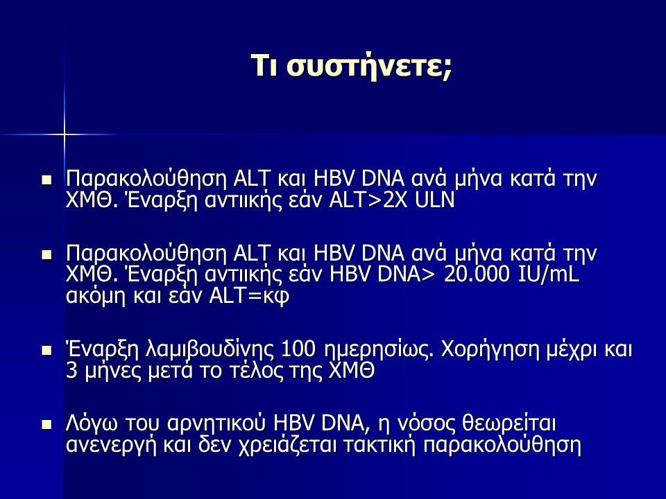 Τι συστήνετε; Παρακολούθηση ALT και HBV DNA ανά μήνα κατά την ΧΜΘ. Έναρξη αντιικής εάν ALT>2X ULN Παρακολούθηση ALT και HBV DNA ανά μήνα κατά την ΧΜΘ.