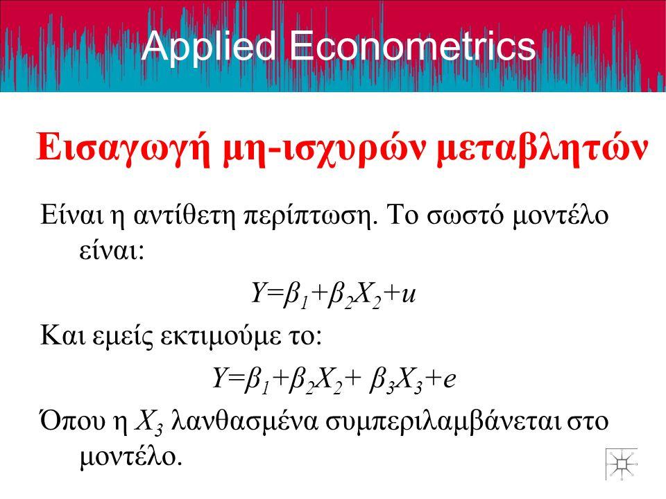 Applied Econometrics Εισαγωγή μη-ισχυρών μεταβλητών Είναι η αντίθετη περίπτωση. Το σωστό μοντέλο είναι: Y=β 1 +β 2 X 2 +u Και εμείς εκτιμούμε το: Y=β