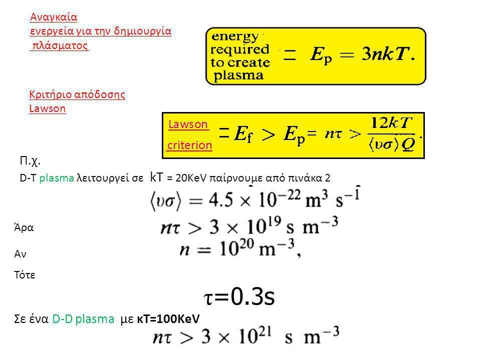 Αναγκαία ενεργεία για την δημιουργία πλάσματος Κριτήριο απόδοσης Lawson Π.χ. D-T plasma λειτουργεί σε kT = 20KeV παίρνουμε από πινάκα 2 Άρα Αν Τότε τ