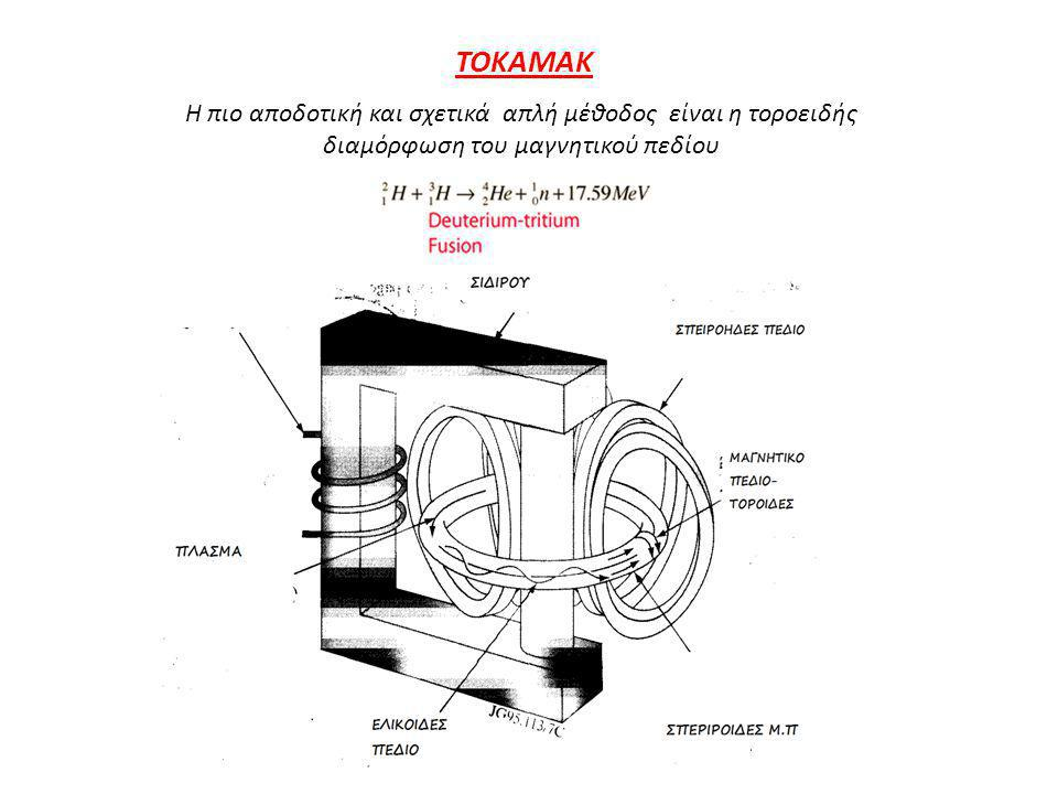 TOKAMAK Η πιο αποδοτική και σχετικά απλή μέθοδος είναι η τοροειδής διαμόρφωση του μαγνητικού πεδίου