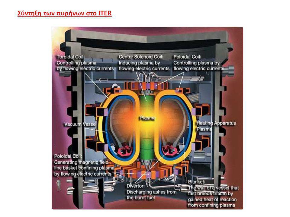 Σύντηξη των πυρήνων στο ITER