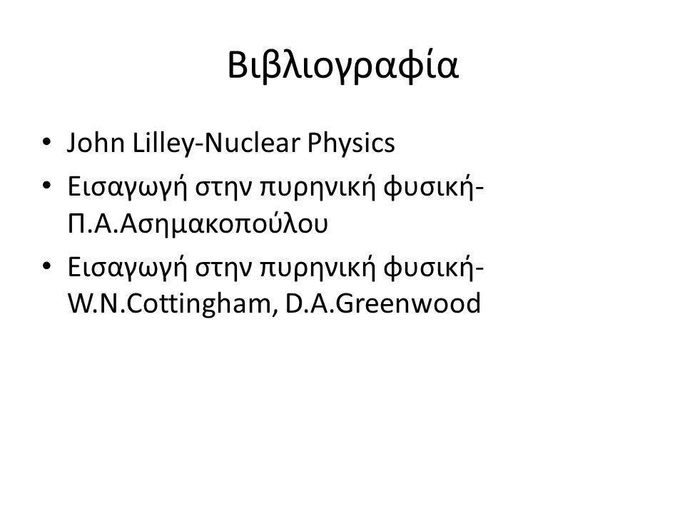 Βιβλιογραφία John Lilley-Nuclear Physics Εισαγωγή στην πυρηνική φυσική- Π.Α.Ασημακοπούλου Εισαγωγή στην πυρηνική φυσική- W.N.Cottingham, D.A.Greenwood