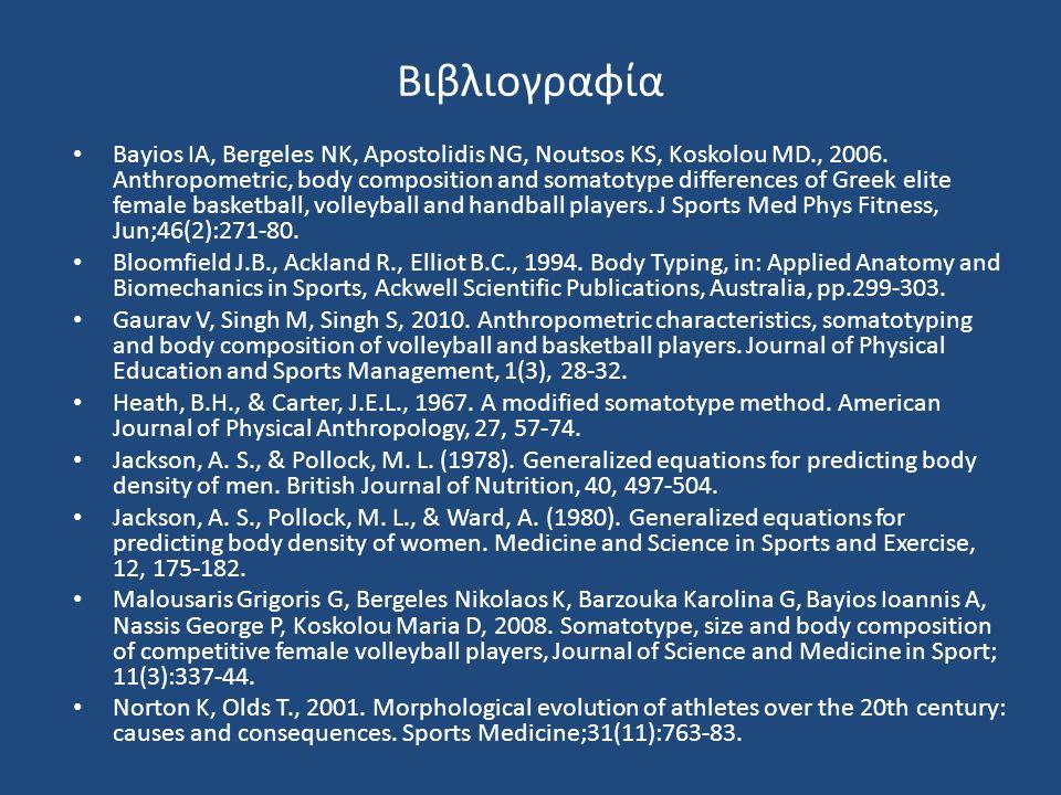 Βιβλιογραφία Bayios IA, Bergeles NK, Apostolidis NG, Noutsos KS, Koskolou MD., 2006. Anthropometric, body composition and somatotype differences of Gr