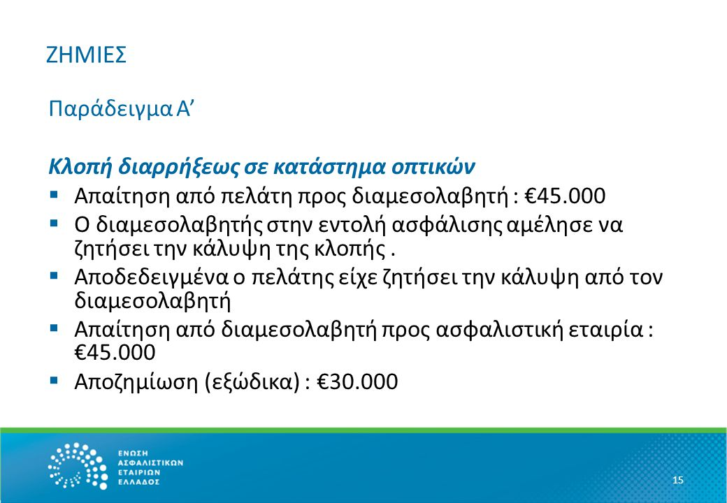 ΖΗΜΙΕΣ Παράδειγμα Α' Κλοπή διαρρήξεως σε κατάστημα οπτικών  Απαίτηση από πελάτη προς διαμεσολαβητή : €45.000  Ο διαμεσολαβητής στην εντολή ασφάλισης αμέλησε να ζητήσει την κάλυψη της κλοπής.