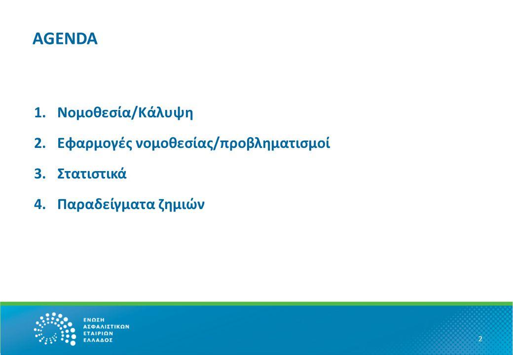 AGENDA 1.Νομοθεσία/Κάλυψη 2.Εφαρμογές νομοθεσίας/προβληματισμοί 3.Στατιστικά 4.Παραδείγματα ζημιών 2