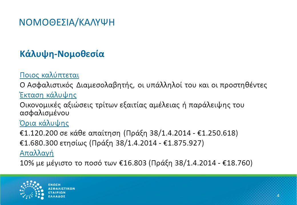 ΝΟΜΟΘΕΣΙΑ/ΚΑΛΥΨΗ Κάλυψη-Νομοθεσία Ποιος καλύπτεται Ο Ασφαλιστικός Διαμεσολαβητής, οι υπάλληλοί του και οι προστηθέντες Έκταση κάλυψης Οικονομικές αξιώσεις τρίτων εξαιτίας αμέλειας ή παράλειψης του ασφαλισμένου Όρια κάλυψης €1.120.200 σε κάθε απαίτηση (Πράξη 38/1.4.2014 - €1.250.618) €1.680.300 ετησίως (Πράξη 38/1.4.2014 - €1.875.927) Απαλλαγή 10% με μέγιστο το ποσό των €16.803 (Πράξη 38/1.4.2014 - €18.760) 4