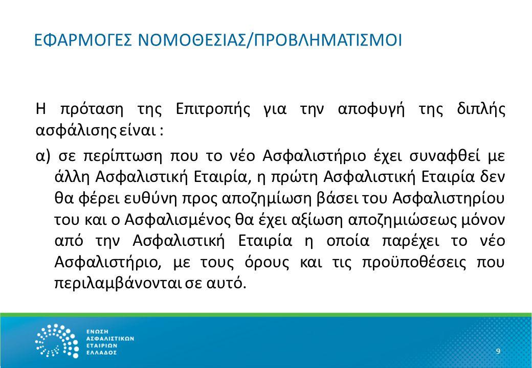 ΕΦΑΡΜΟΓΕΣ ΝΟΜΟΘΕΣΙΑΣ/ΠΡΟΒΛΗΜΑΤΙΣΜΟΙ Η πρόταση της Επιτροπής για την αποφυγή της διπλής ασφάλισης είναι : α) σε περίπτωση που το νέο Ασφαλιστήριο έχει συναφθεί με άλλη Ασφαλιστική Εταιρία, η πρώτη Ασφαλιστική Εταιρία δεν θα φέρει ευθύνη προς αποζημίωση βάσει του Ασφαλιστηρίου του και ο Ασφαλισμένος θα έχει αξίωση αποζημιώσεως μόνον από την Ασφαλιστική Εταιρία η οποία παρέχει το νέο Ασφαλιστήριο, με τους όρους και τις προϋποθέσεις που περιλαμβάνονται σε αυτό.