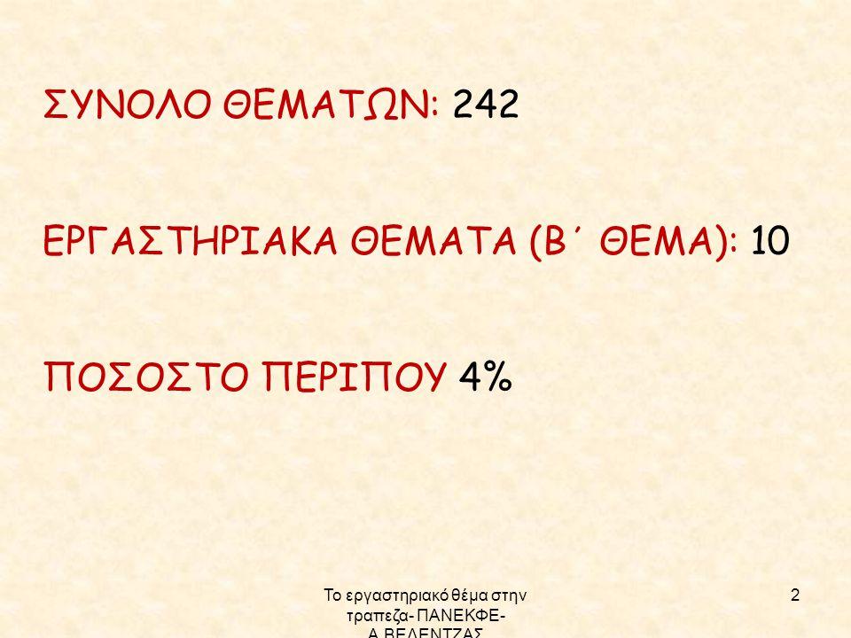 Το εργαστηριακό θέμα στην τραπεζα- ΠΑΝΕΚΦΕ- Α.ΒΕΛΕΝΤΖΑΣ 2 ΣΥΝΟΛΟ ΘΕΜΑΤΩΝ: 242 ΕΡΓΑΣΤΗΡΙΑΚΑ ΘΕΜΑΤΑ (Β΄ ΘΕΜΑ): 10 ΠΟΣΟΣΤΟ ΠΕΡΙΠΟΥ 4%