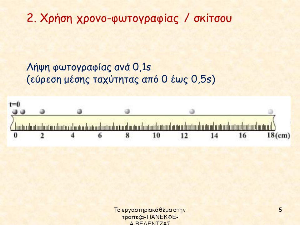 Το εργαστηριακό θέμα στην τραπεζα- ΠΑΝΕΚΦΕ- Α.ΒΕΛΕΝΤΖΑΣ 5 2. Χρήση χρονο-φωτογραφίας / σκίτσου Λήψη φωτογραφίας ανά 0,1s (εύρεση μέσης ταχύτητας από 0
