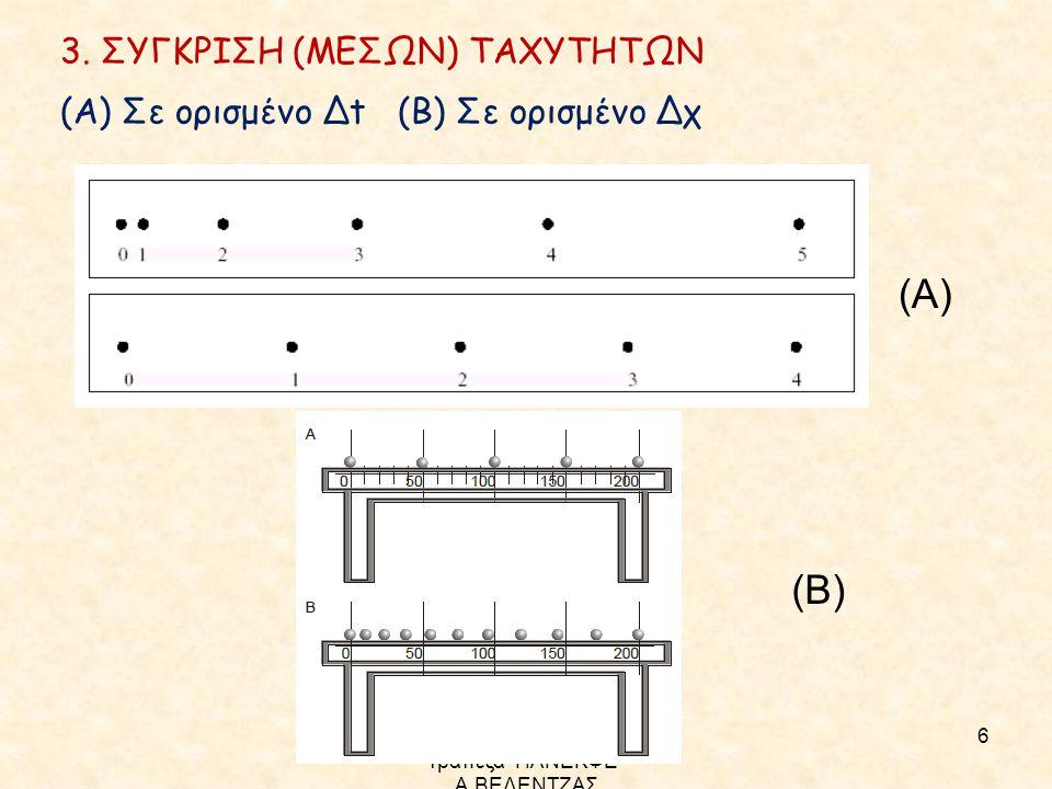 Το εργαστηριακό θέμα στην τραπεζα- ΠΑΝΕΚΦΕ- Α.ΒΕΛΕΝΤΖΑΣ 6 3. ΣΥΓΚΡΙΣΗ (ΜΕΣΩΝ) ΤΑΧΥΤΗΤΩΝ (Α) Σε ορισμένο Δt (Β) Σε ορισμένο Δχ (Α) (Β)