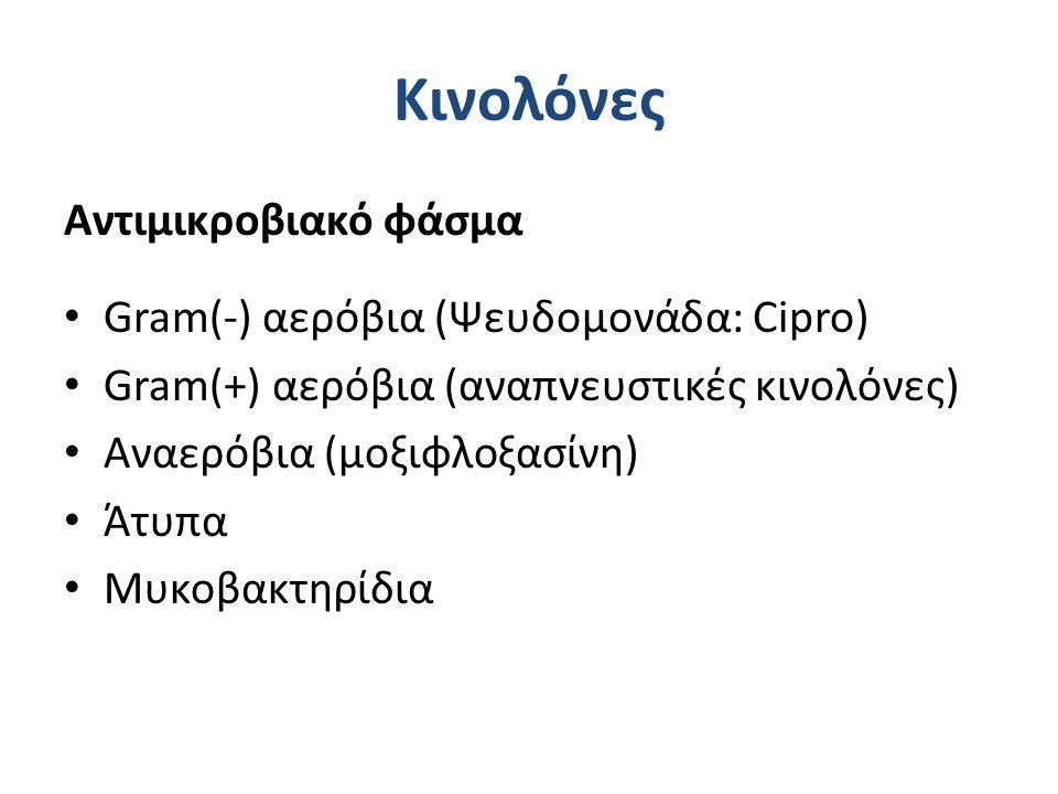 Κινολόνες Αντιμικροβιακό φάσμα Gram(-) αερόβια (Ψευδομονάδα: Cipro) Gram(+) αερόβια (αναπνευστικές κινολόνες) Αναερόβια (μοξιφλοξασίνη) Άτυπα Μυκοβακτ