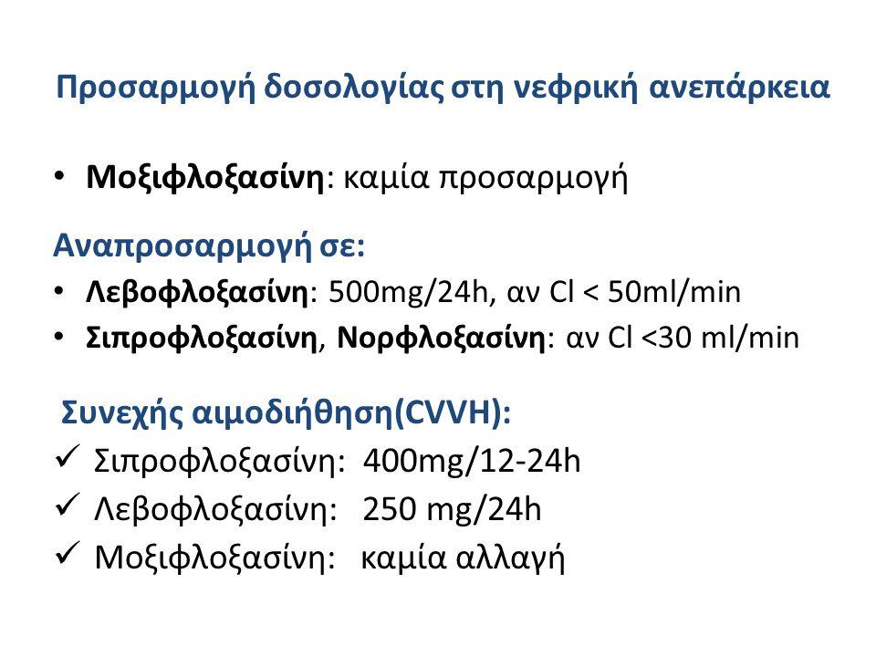 Προσαρμογή δοσολογίας στη νεφρική ανεπάρκεια Μοξιφλοξασίνη: καμία προσαρμογή Αναπροσαρμογή σε: Λεβοφλοξασίνη: 500mg/24h, αν Cl < 50ml/min Σιπροφλοξασίνη, Νορφλοξασίνη: αν Cl <30 ml/min Συνεχής αιμοδιήθηση(CVVH): Σιπροφλοξασίνη: 400mg/12-24h Λεβοφλοξασίνη: 250 mg/24h Μοξιφλοξασίνη: καμία αλλαγή
