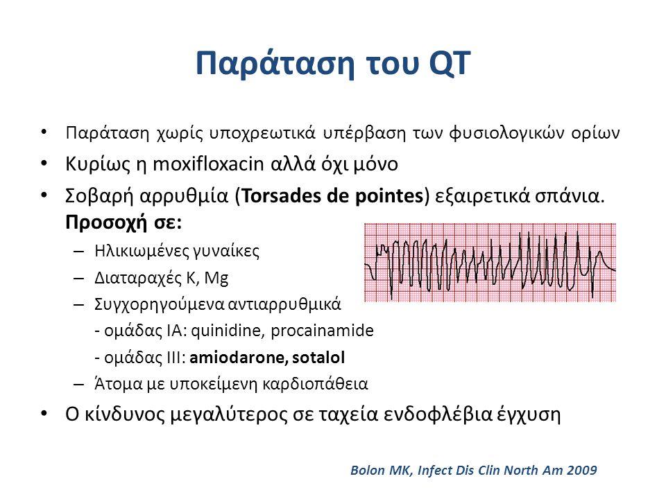 Παράταση του QT Παράταση χωρίς υποχρεωτικά υπέρβαση των φυσιολογικών ορίων Κυρίως η moxifloxacin αλλά όχι μόνο Σοβαρή αρρυθμία (Torsades de pointes) εξαιρετικά σπάνια.