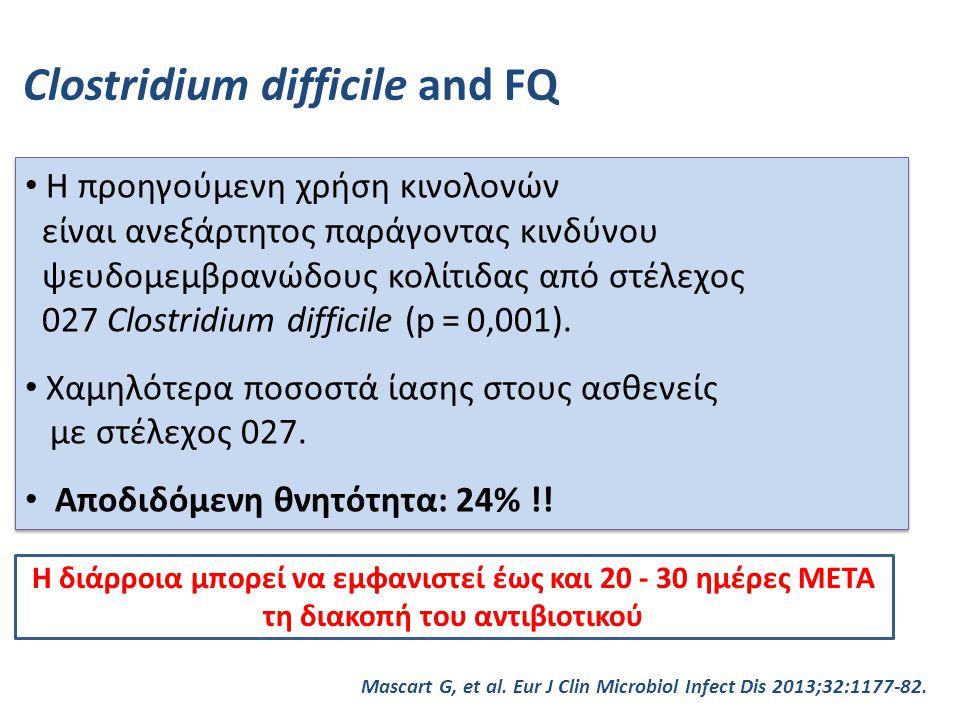 Clostridium difficile and FQ Η προηγούμενη χρήση κινολονών είναι ανεξάρτητος παράγοντας κινδύνου ψευδομεμβρανώδους κολίτιδας από στέλεχος 027 Clostridium difficile (p = 0,001).