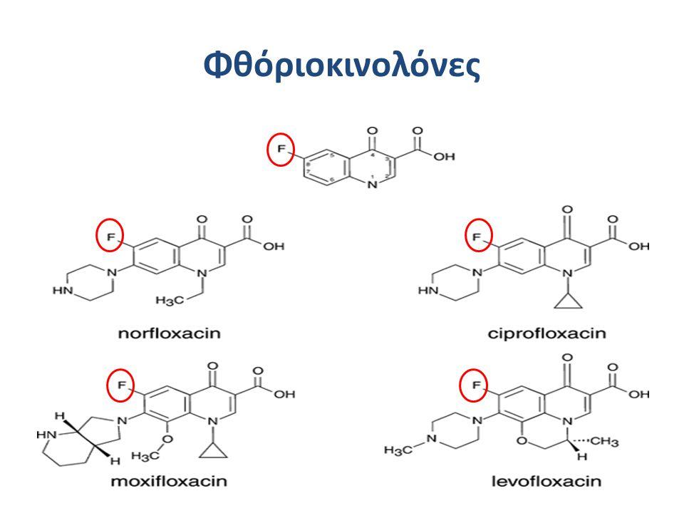 Εισάγεται στο Νοσοκομείο Ποίο αντιβιοτικό θα επιλέγατε; 1.Μακρολίδη 2.Κεφτριαξόνη 3.Aναπνευστική κινολόνη 4.Κεφτριαξόνη και μακρολίδη 5.Αμοξικιλλίνη και μακρολίδη 6.Ένα εκ των: 3, 4, 5