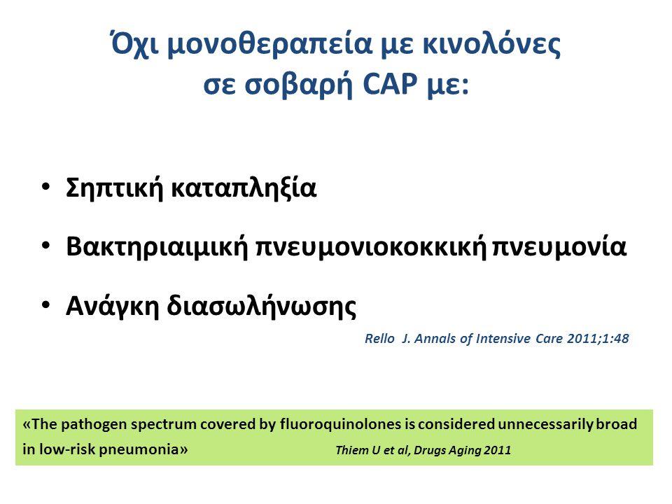 Όχι μονοθεραπεία με κινολόνες σε σοβαρή CAP με: Σηπτική καταπληξία Βακτηριαιμική πνευμονιοκοκκική πνευμονία Ανάγκη διασωλήνωσης Rello J. Annals of Int