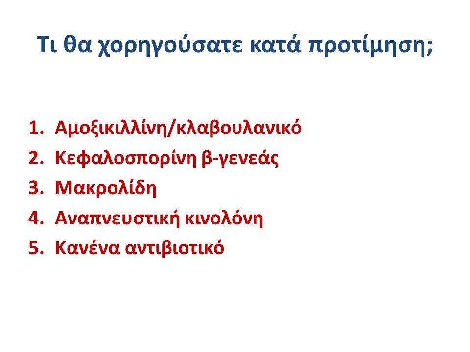 Τι θα χορηγούσατε κατά προτίμηση; 1.Αμοξικιλλίνη/κλαβουλανικό 2.Κεφαλοσπορίνη β-γενεάς 3.Μακρολίδη 4.Αναπνευστική κινολόνη 5.Κανένα αντιβιοτικό