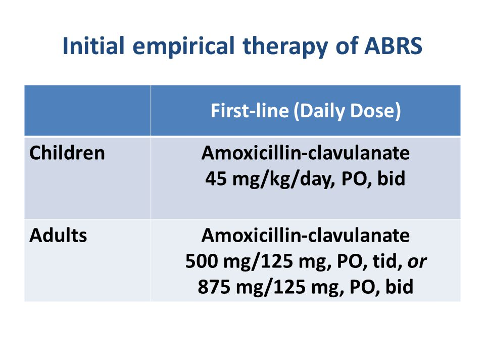 Initial empirical therapy of ABRS First-line (Daily Dose) ChildrenAmoxicillin-clavulanate 45 mg/kg/day, PO, bid AdultsAmoxicillin-clavulanate 500 mg/1