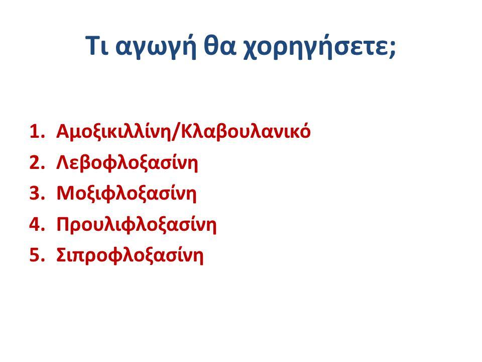 Τι αγωγή θα χορηγήσετε; 1.Αμοξικιλλίνη/Κλαβουλανικό 2.Λεβοφλοξασίνη 3.Μοξιφλοξασίνη 4.Προυλιφλοξασίνη 5.Σιπροφλοξασίνη