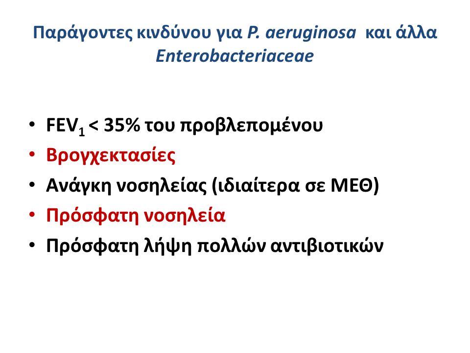 Παράγοντες κινδύνου για P. aeruginosa και άλλα Enterobacteriaceae FEV 1 < 35% του προβλεπομένου Βρογχεκτασίες Ανάγκη νοσηλείας (ιδιαίτερα σε ΜΕΘ) Πρόσ