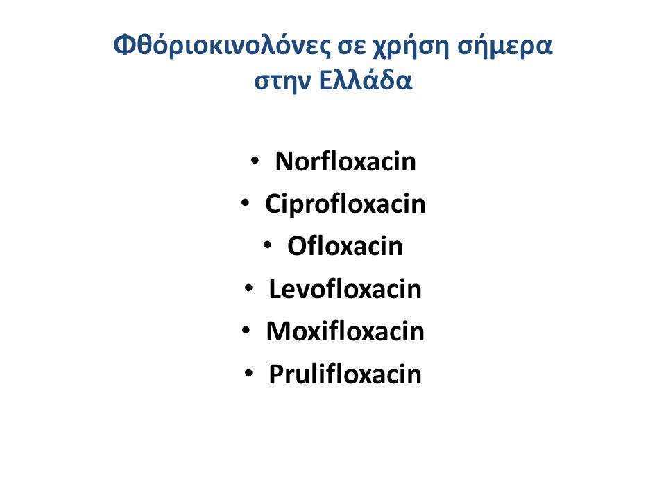 Θέσεις δράσης διαφόρων αντιμικροβιακών Aναστολή σύνθεσης του κυτταρικού τοιχώματος (penicillins, cephalosporins, glycopeptides) Αναστολή της πρωτεϊνοσύνθεσης (macrolides, tetracyclines, aminoglycosides, oxazolidinones) Δράση στο DNA (fluoroquinolones) Δράση σε μεταβολικές διεργασίες στο κυτταρόπλασμα (sulfonamides, trimethoprim) Τοποϊσομεράσες Γυράση για Gram (-) Τοποϊσομεράση IV για Gram(+)