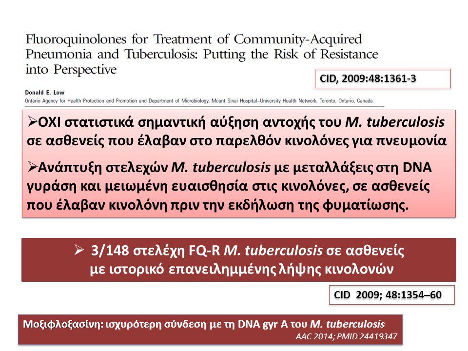  OXI στατιστικά σημαντική αύξηση αντοχής του M. tuberculosis σε ασθενείς που έλαβαν στο παρελθόν κινολόνες για πνευμονία  Ανάπτυξη στελεχών M. tuber
