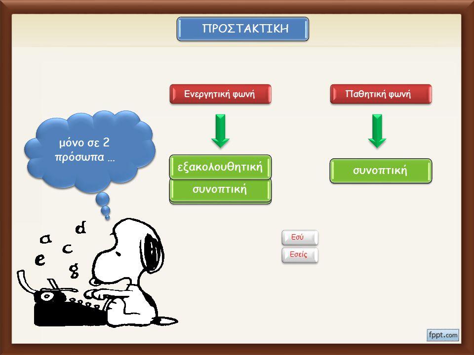 ΠΡΟΣΤΑΚΤΙΚΗ Ενεργητική φωνή πώς σχηματίζεται; Ενεστώτας (εξακολουθητική) Ρήματα Α' συζυγίας με το θέμα του Ενεστώτα και καταλήξεις -ε και -ετε και καταλήξεις -α και -ατε και κατάληξη -ειτε (δε σχηματίζει στο εσύ) α' τάξη β' τάξη με το θέμα του Ενεστώτα Ρήματα Β' συζυγίας Ρήματα Α' συζυγίας Ρήματα Β' συζυγίας κρύβ ε κρύβ ετε αγάπ α αγαπ άτε χρησιμοποι είτε β' τάξη α' τάξη
