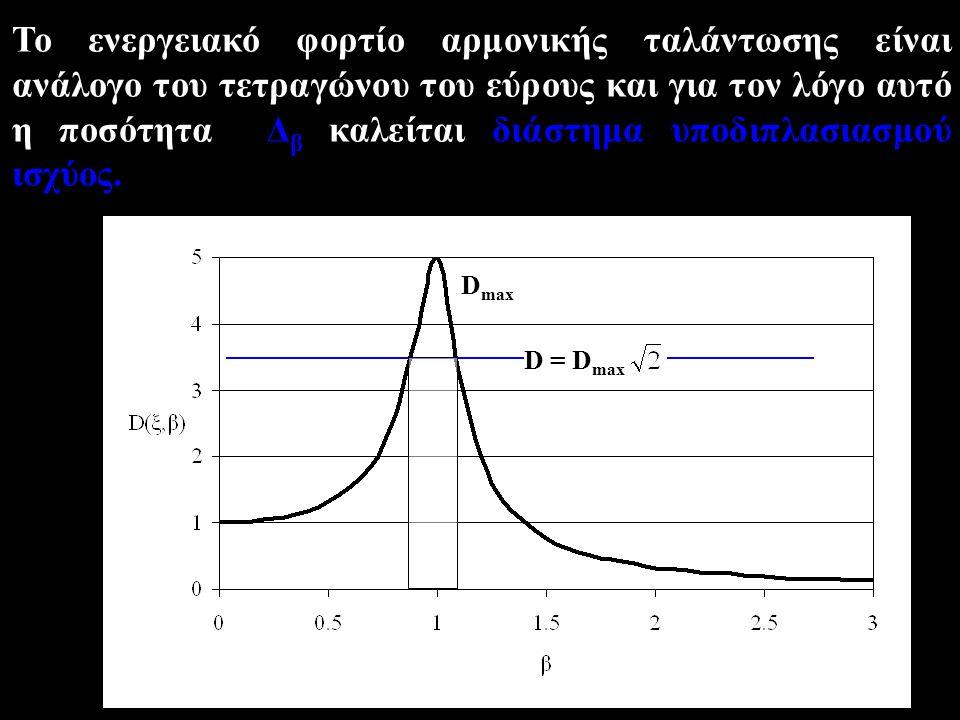 D = D max / D max Το ενεργειακό φορτίο αρμονικής ταλάντωσης είναι ανάλογο του τετραγώνου του εύρους και για τον λόγο αυτό η ποσότητα Δ β καλείται διάσ