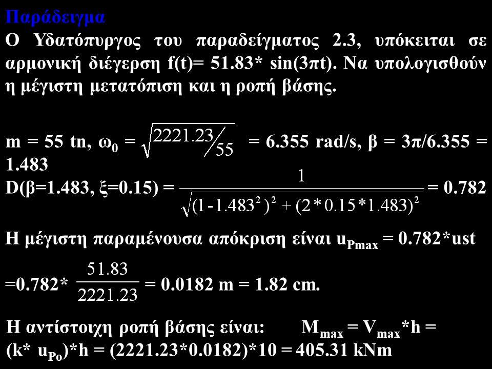 m = 55 tn, ω 0 = = 6.355 rad/s, β = 3π/6.355 = 1.483 D(β=1.483, ξ=0.15) = = 0.782 Η μέγιστη παραμένουσα απόκριση είναι u Pmax = 0.782*ust =0.782* = 0.