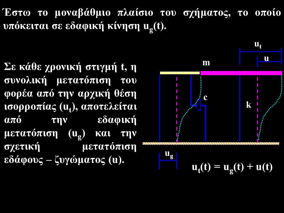 Έστω το μοναβάθμιο πλαίσιο του σχήματος, το οποίο υπόκειται σε εδαφική κίνηση u g (t). u t (t) = u g (t) + u(t) m c k ugug utut u Σε κάθε χρονική στιγ
