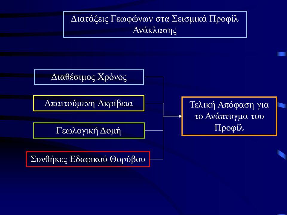 Απλή Συνεχής Διάταξη Γεωφώνων Αν ο αριθμός των γεωφώνων είναι μικρός, τότε μπορεί να μετακινηθεί το προφίλ των γεωφώνων προς τα δεξιά ώστε να συνεχιστεί η καταγραφή του ανακλαστήρα και προς τα δεξιά