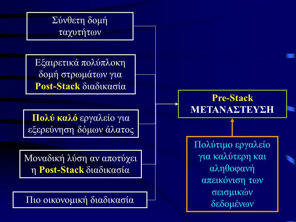 Σύνθετη δομή ταχυτήτων Εξαιρετικά πολύπλοκη δομή στρωμάτων για Post-Stack διαδικασία Πολύ καλό εργαλείο για εξερεύνηση δόμων άλατος Μοναδική λύση αν αποτύχει η Post-Stack διαδικασία Πιο οικονομική διαδικασία Πολύτιμο εργαλείο για καλύτερη και αληθοφανή απεικόνιση των σεισμικών δεδομένων