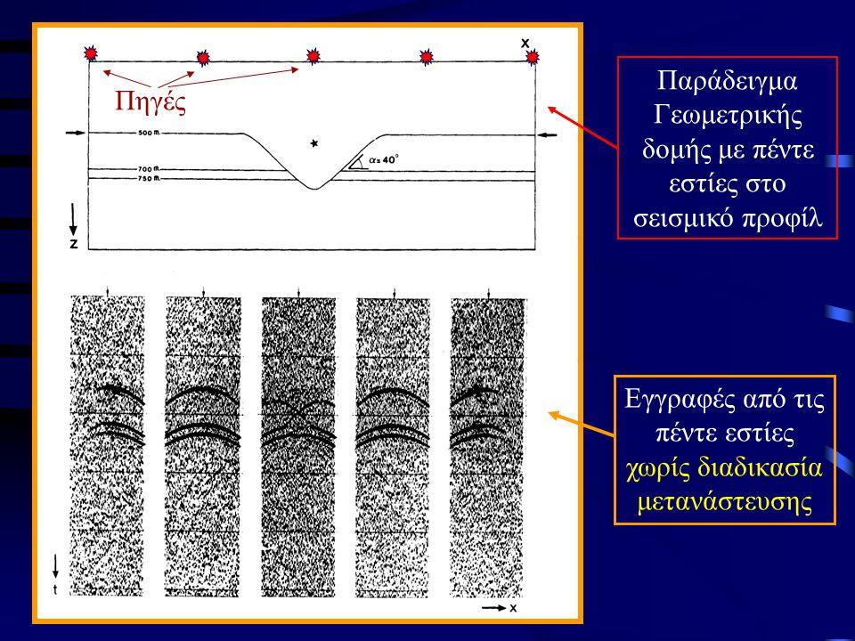 Πηγές Παράδειγμα Γεωμετρικής δομής με πέντε εστίες στο σεισμικό προφίλ Εγγραφές από τις πέντε εστίες χωρίς διαδικασία μετανάστευσης