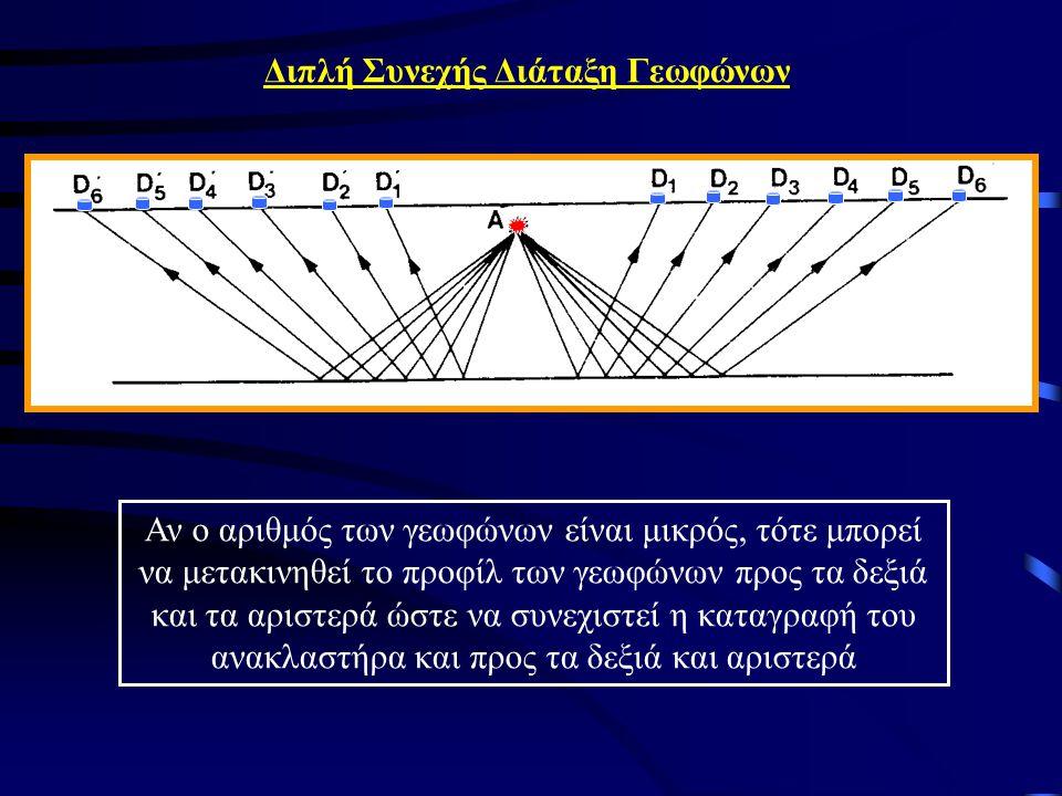 Διπλή Συνεχής Διάταξη Γεωφώνων Αν ο αριθμός των γεωφώνων είναι μικρός, τότε μπορεί να μετακινηθεί το προφίλ των γεωφώνων προς τα δεξιά και τα αριστερά