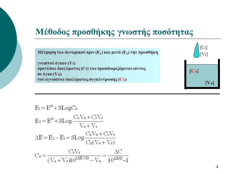 5 Μέθοδος μείωσης κατά γνωστή ποσότητα Μέτρηση του δυναμικού πριν (Ε 1 ) και μετά (Ε 2 ) την προσθήκη γνωστού όγκου (V s ) προτύπου διαλύματος (Cs) που δρα ως δεσμευτικό αντιδραστήριο σε όγκο (V u ) του αγνώστου διαλύματος συγκέντρωσης (C u ) [Cs][Cs] [Cu][Cu] [Vu][Vu] [Vs][Vs] nS+U  SnU