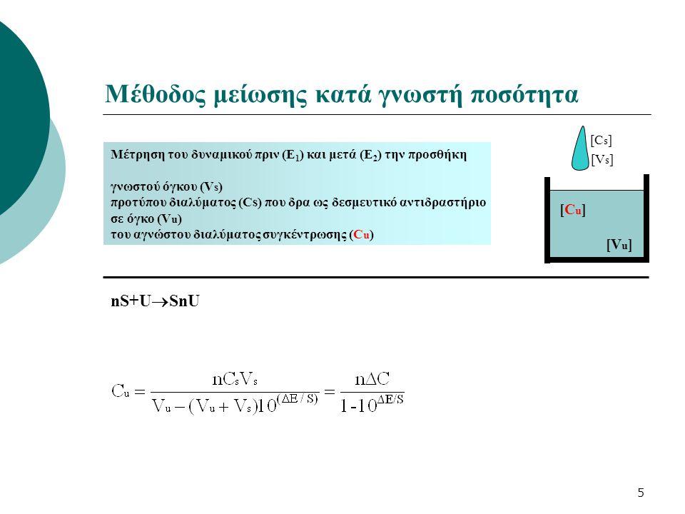 5 Μέθοδος μείωσης κατά γνωστή ποσότητα Μέτρηση του δυναμικού πριν (Ε 1 ) και μετά (Ε 2 ) την προσθήκη γνωστού όγκου (V s ) προτύπου διαλύματος (Cs) πο