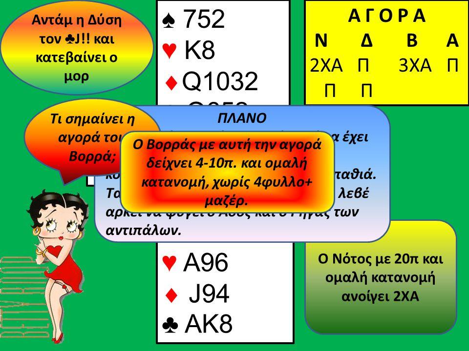 ♣J♣J Α Γ Ο Ρ Α N Δ Β Α 2ΧΑ Π ♠ ΑΚJ10 ♥ A96  J94 ♣ AK8 Β Δ Α Ν Ο Νότος με 20π και ομαλή κατανομή ανοίγει 2ΧΑ Αντάμ η Δύση τον ♣ J!.